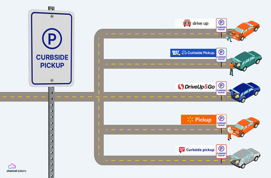 Graphic image showing all the different brands that do Curbside Pickup.